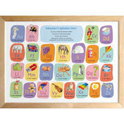 Personalised Alphabet Wall Chart