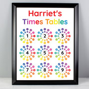 Personalised Times Tables Black Framed Poster Print